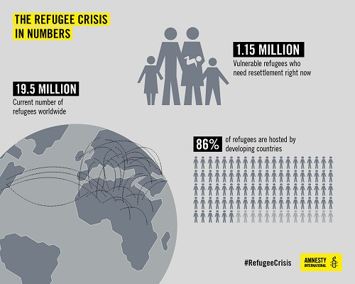 refugees_graphic